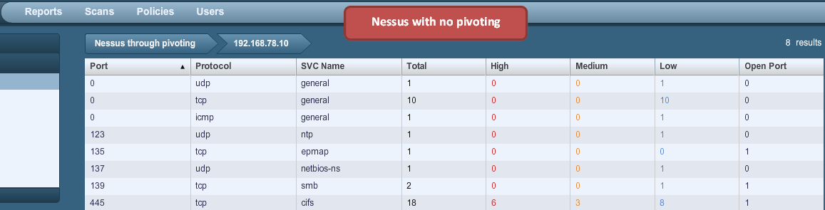 nessus_no_pivoting_result2
