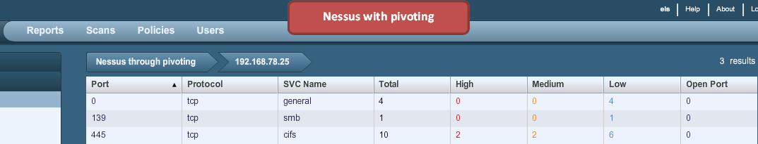 nessus_pivoting_report