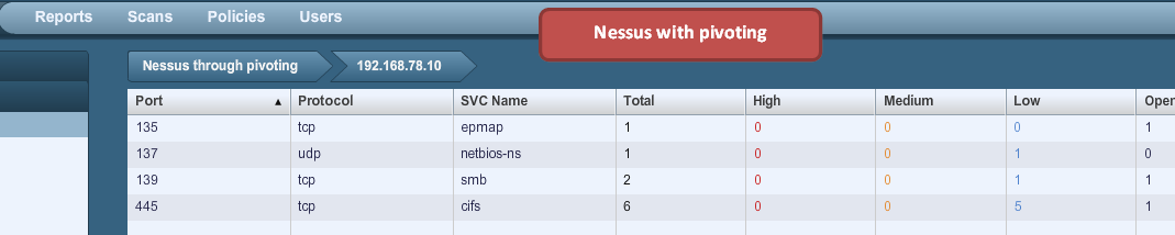 nessus_pivoting_report2